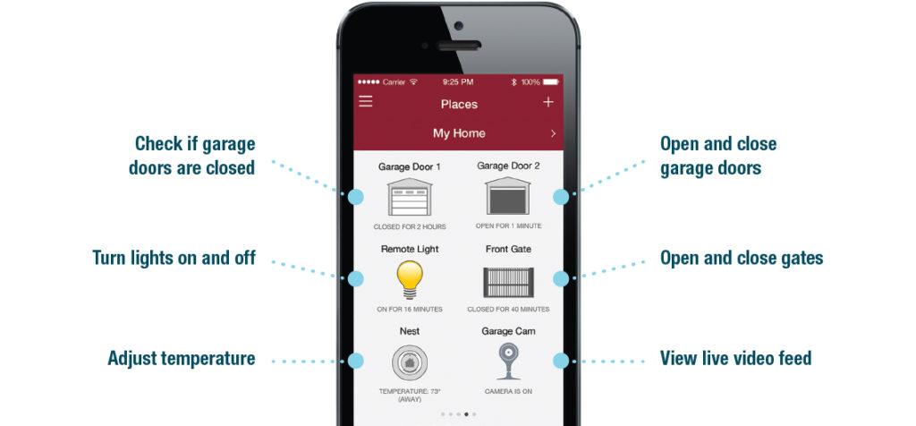 MyQ smartphone graphic